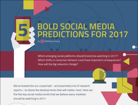 5 Social Media Predictions for 2017 (Infographic)